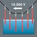 WERA 0.6x3.5x100 VDE Kraftform Plus- Series 100